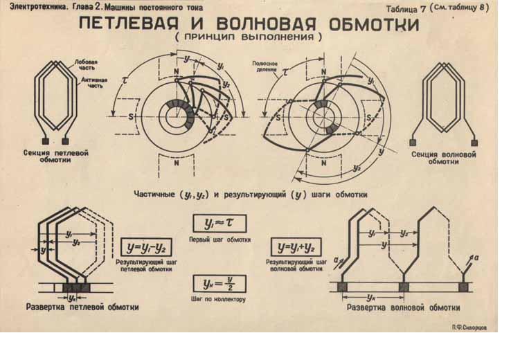 Закон ома (для участка электрической цепи).  Продукты.  1.6 СЛОЖНЫЕ СХЕМЫ.
